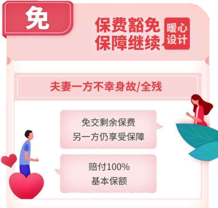 大麦甜蜜家定寿:夫妻共投更便宜,保额最高1200万,健告仅3条!